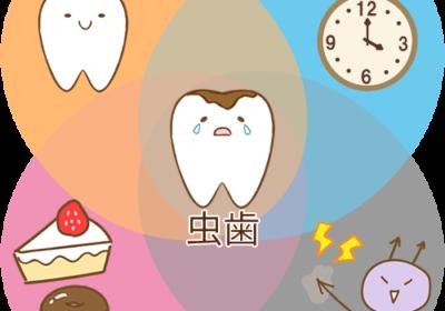 虫歯になりやすい食事とは?